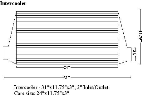 Turbo Intercooler
